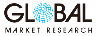 Global Market Research